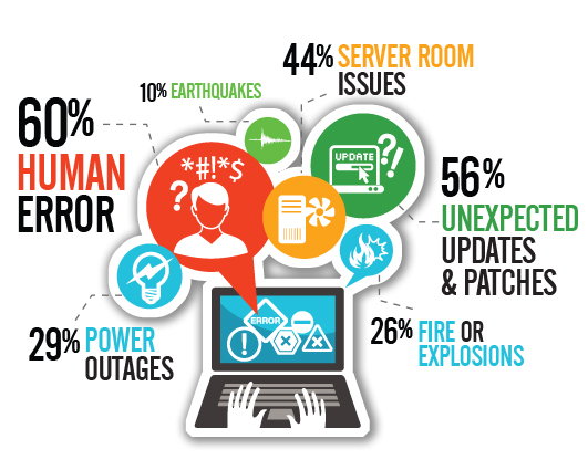 disaster recovery plan definition