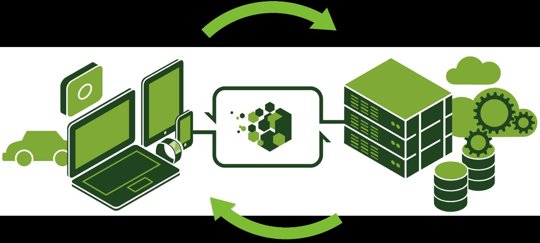cybersecurity framework
